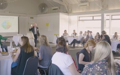 Wellness and Whole Brain® Thinking: An Auckland Breakfast Seminar