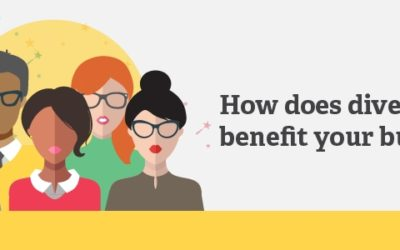How does diversity benefit your business?