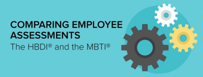 Comparing Employee Assessments: MBTI and HBDI